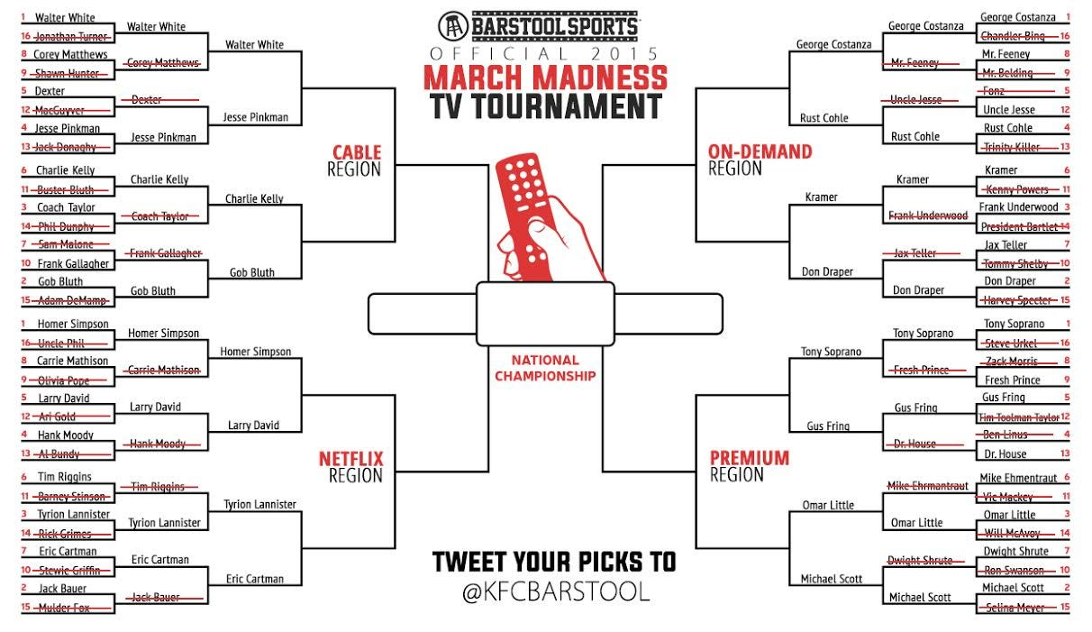 Barstool March Madness Tv Tournament Huge 2nd Round Upsets And Stinson Wiring Diagram Down Goes Underwood Bauer