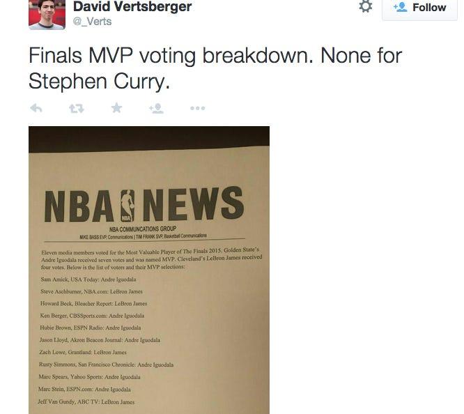 Andre Iguodala Got 7 Votes For NBA Finals MVP…LeBron Got ...