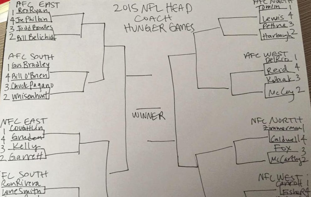 If All 32 NFL Head Coaches Entered Into A Tournament Style Wrestling Competition Who Would Win?