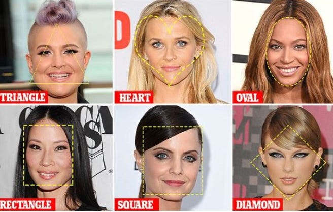 New Study Says You Can Determine Your Personality By The Shape of Your Face