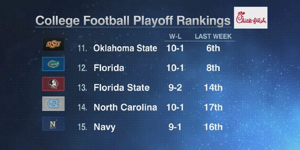 where is the college football playoff new cfb rankings
