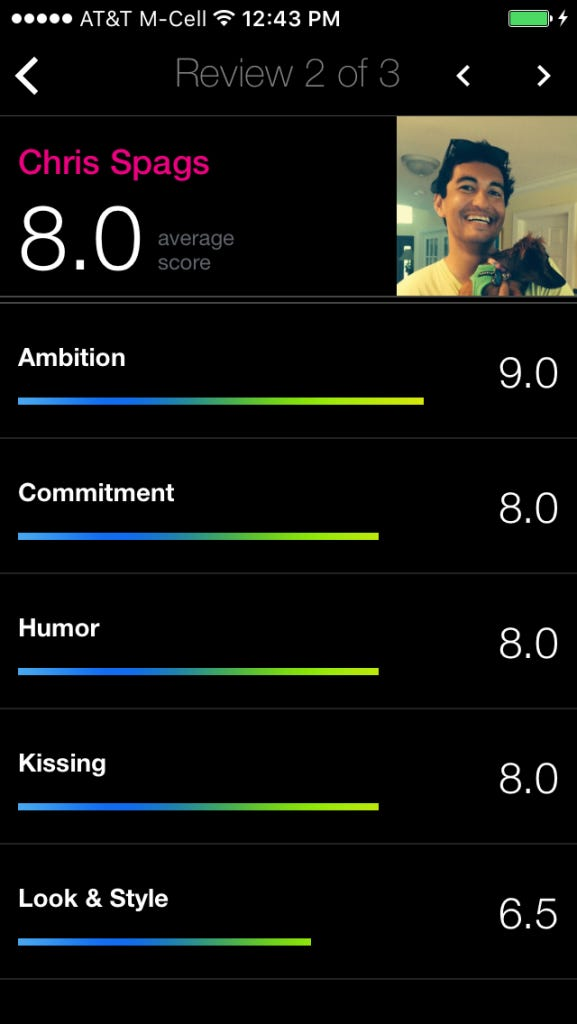 App where you rate guys