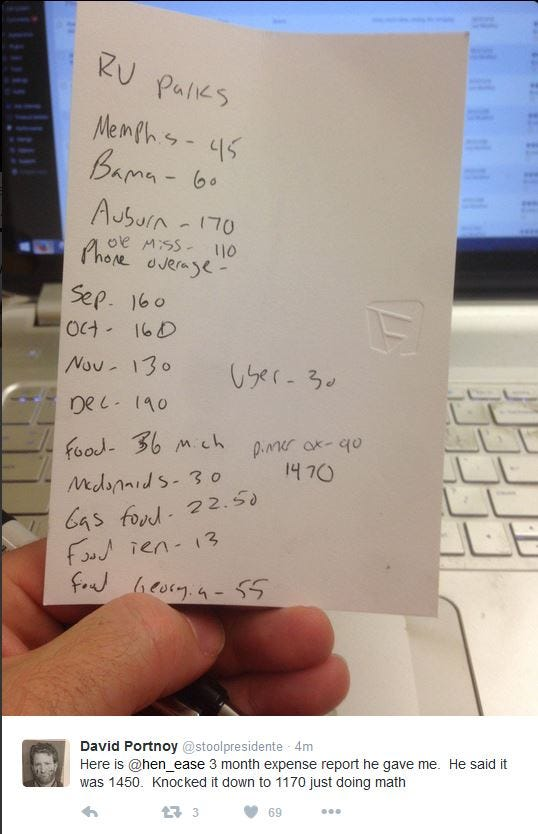 Rate Handsome Hank\'s Dixie Expense Report He Just Handed Me ...