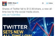 Twitter Needs To Embrace Porn If It Wants To Turn Their Stock Around