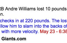 Rotoworld Absolutely NAILED Their Andre Williams Player Update