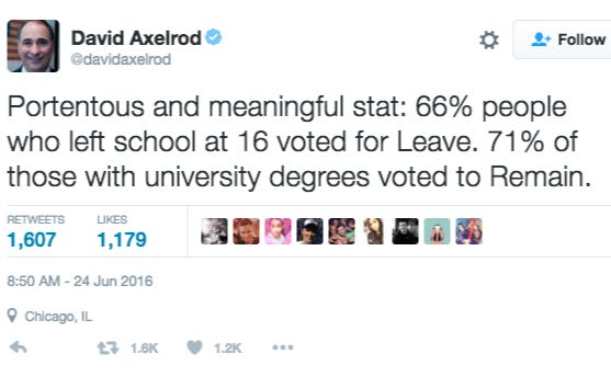 The Old And Uneducated Of Great Britain Voted To Leave The EU Last Night #Brexit