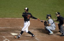 Red Hot Orioles Can't Stop Hitting Home Runs As Adam Jones And The Red Hot Offense Lead Division By 5 Games.