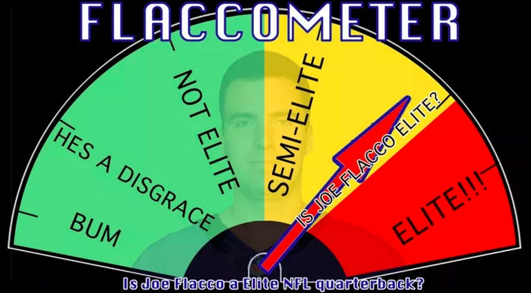 Is Joe Flacco Elite? Joe Flacco Himself Weighed In Yesterday