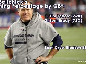 MMBM: If Bill Belichick Wants To Prove He Can Win With Any QB, He Should Sign Drew Bledsoe For One Last Start