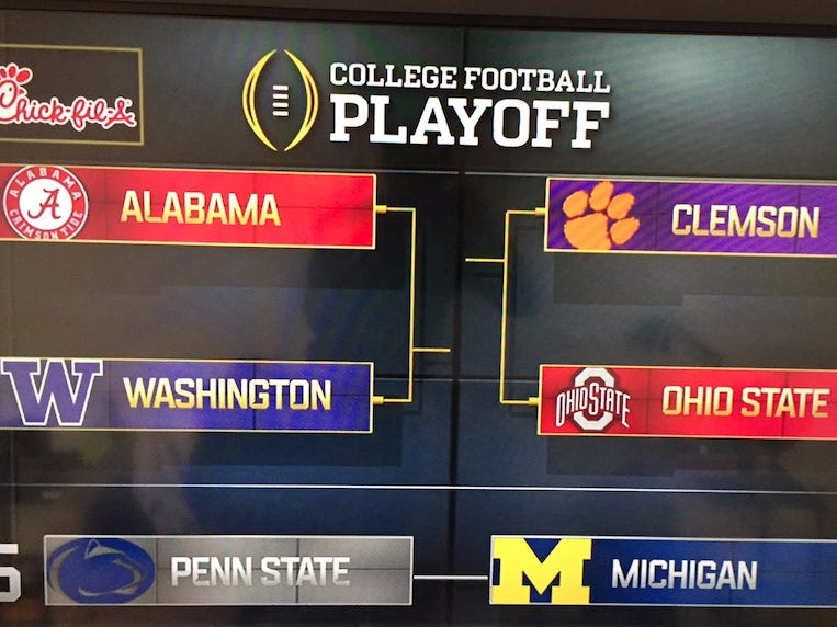 The College Football Playoff Is Set