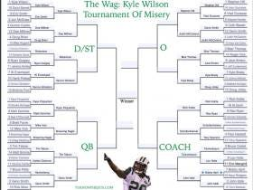 The Wag: Kyle Wilson Tournament Of Misery, Sweet 16 Update