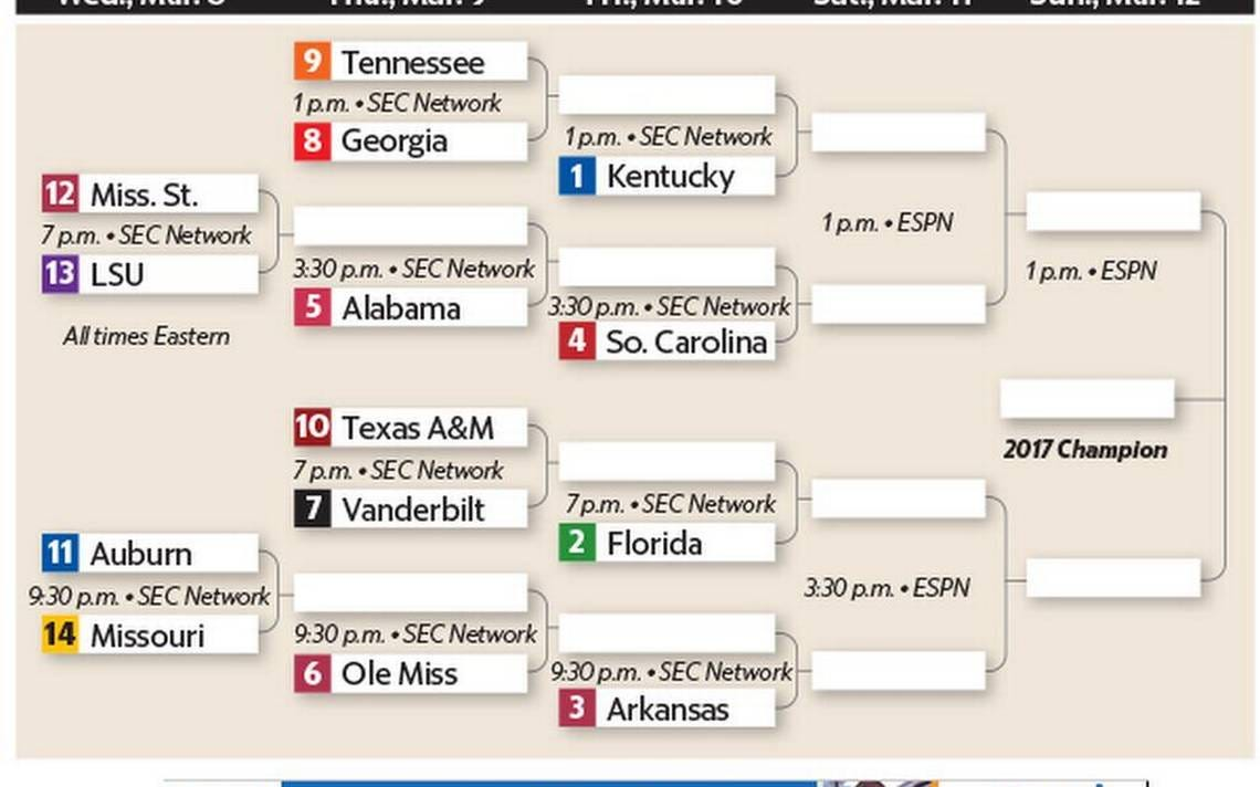 SEC Tournament: Preview, Picks and Storylines - Barstool ...