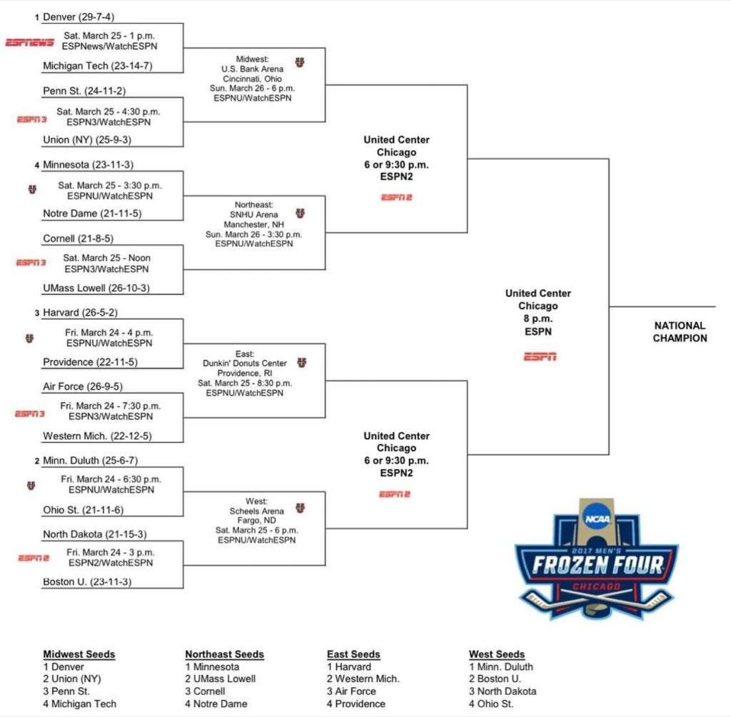 ncaa-hockey-bracket