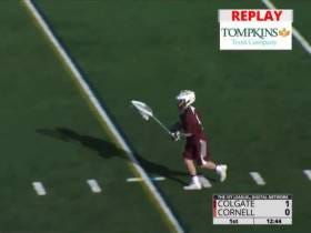 College Lacrosse Goalie Goal Alert. Plus More Schools Adding DI Programs