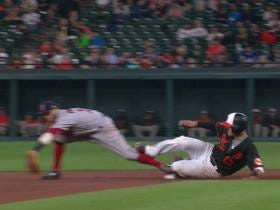 Pedroia: 'I've Turned The Best Double Play In The Major Leagues For 11 Years. I Don't Need The Fuckin' Rule.'