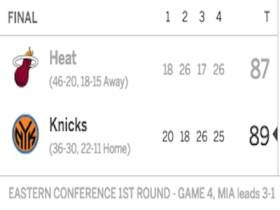 Shout Out To The Knicks For Being The Last Team To Beat LeBron James In A First Round Playoff Game
