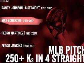 Max Scherzer Joined Elite Company With Pedro And Randy Johnson With His 4th Straight 250+ Strikeout Season