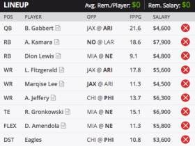 The Barstool NFL Draftkings Contest For This Week Is Live...Sign Up For A Chance To Win A Seat In The $20K Common Man Championship