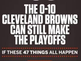 ESPN Completely Rips Off A Reddit Post In A Single Tweet On The Cleveland Browns Playoff Chances