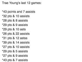 Trae Young's Last 12 Games Are Copy and Pasted From A Video Game